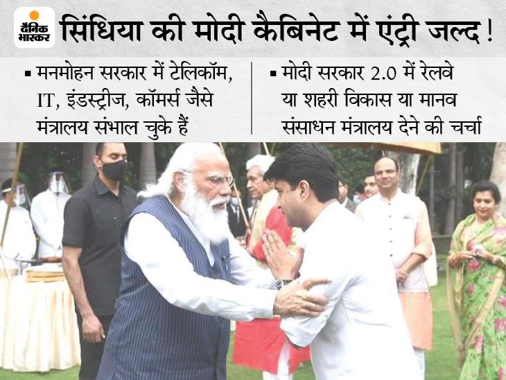 केंद्रीय मंत्रिमंडल में फेरबदल जल्द; भाजपा में शामिल होने के 15 महीने बाद मोदी कैबिनेट में जगह मिलने की उम्मीद जगी मध्य प्रदेश,Madhya Pradesh - Dainik Bhaskar