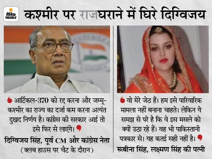 छोटे भाई लक्ष्मण की पत्नी बोलीं- सबको पता है कश्मीरी पंडितों के साथ क्या हुआ; कांग्रेस बताए कि क्या 370 वापस लाने का विचार है? गुना,Guna - Dainik Bhaskar