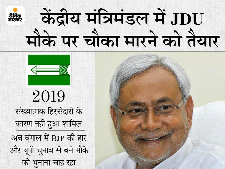 कुर्मी समुदाय से RCP और कुशवाहा को भेजने की तैयारी, BJP से सुशील मोदी का मंत्री बनना तय|बिहार,Bihar - Dainik Bhaskar