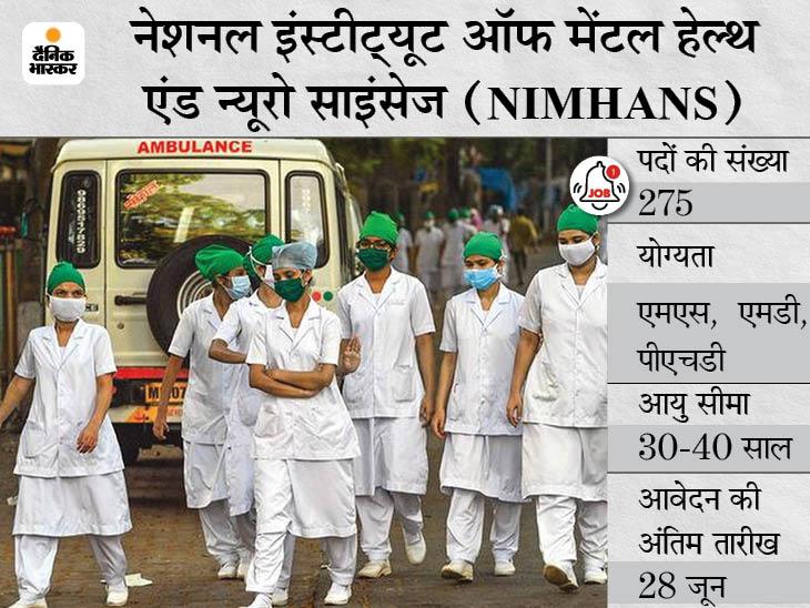 नर्सिंग ऑफिसर समेत विभिन्न 275 पदों के लिए करें आवेदन, 28 जून तक जारी रहेगी एप्लीकेशन प्रोसेस|करिअर,Career - Dainik Bhaskar