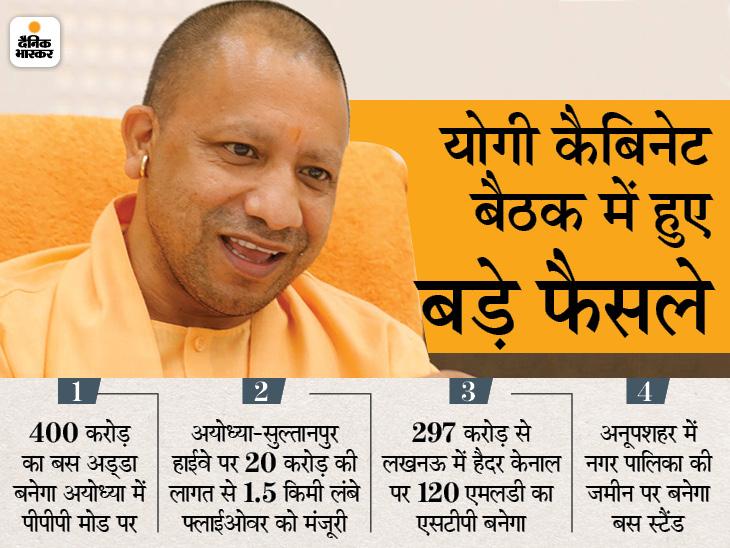 अयोध्या में 400 करोड़ का बस अड्डा और 1.5 किमी के फ्लाईओवर को मंजूरी, गोमती को बचाने के लिए लखनऊ में 297 करोड़ का STP बनेगा|लखनऊ,Lucknow - Dainik Bhaskar