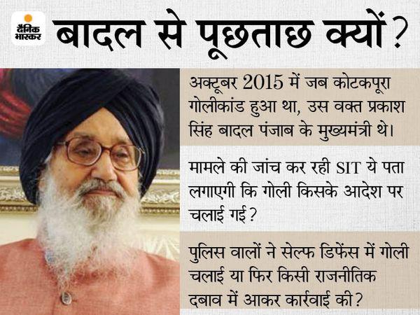 पंजाब के पूर्व CM का SIT के सामने पेश होने से इंकार, कोटकपूरा गोलीकांड में पूछताछ के लिए 16 जून को बुलाया है पंजाब,Punjab - Dainik Bhaskar