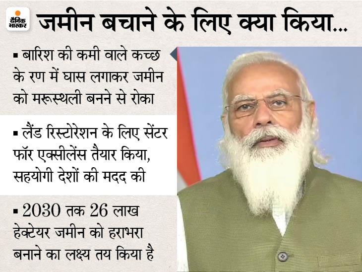 प्रधानमंत्री ने कहा- सूखा और बंजर जमीन दुनिया के लिए खतरा, इसे अनदेखा किया तो ये हमारी नींव को खत्म कर देगा|देश,National - Dainik Bhaskar
