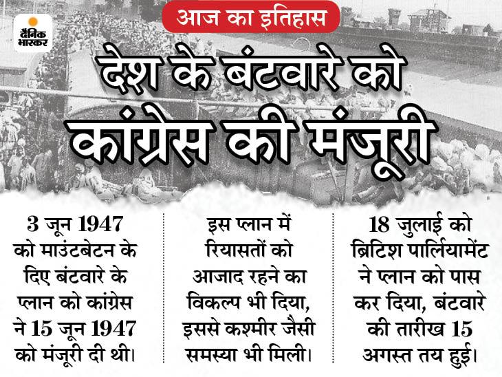 74 साल पहले माउंटबेटन के प्लान को कांग्रेस ने दी थी मंजूरी, इसी से भारत का बंटवारा हुआ और पाकिस्तान बना|देश,National - Dainik Bhaskar
