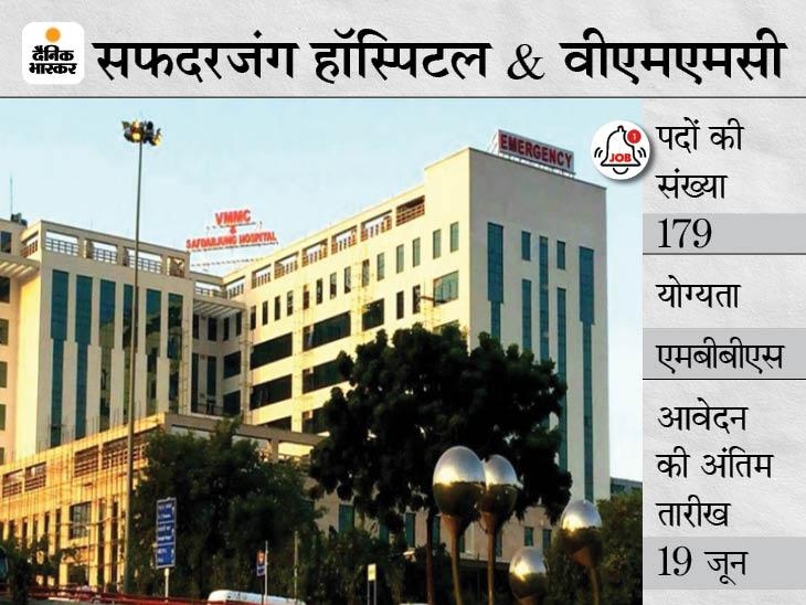 सफदरजंग हॉस्पिटल ने जूनियर रेजिडेंट के 179 पदों पर भर्ती के लिए मांगे आवेदन, 19 जून तक करें अप्लाई|करिअर,Career - Dainik Bhaskar