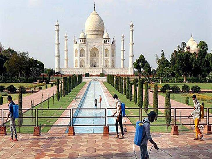 कोरोना महामारी के चलते ताजमहल 17 मार्च से 188 दिन तक बंद रहा था। - Dainik Bhaskar