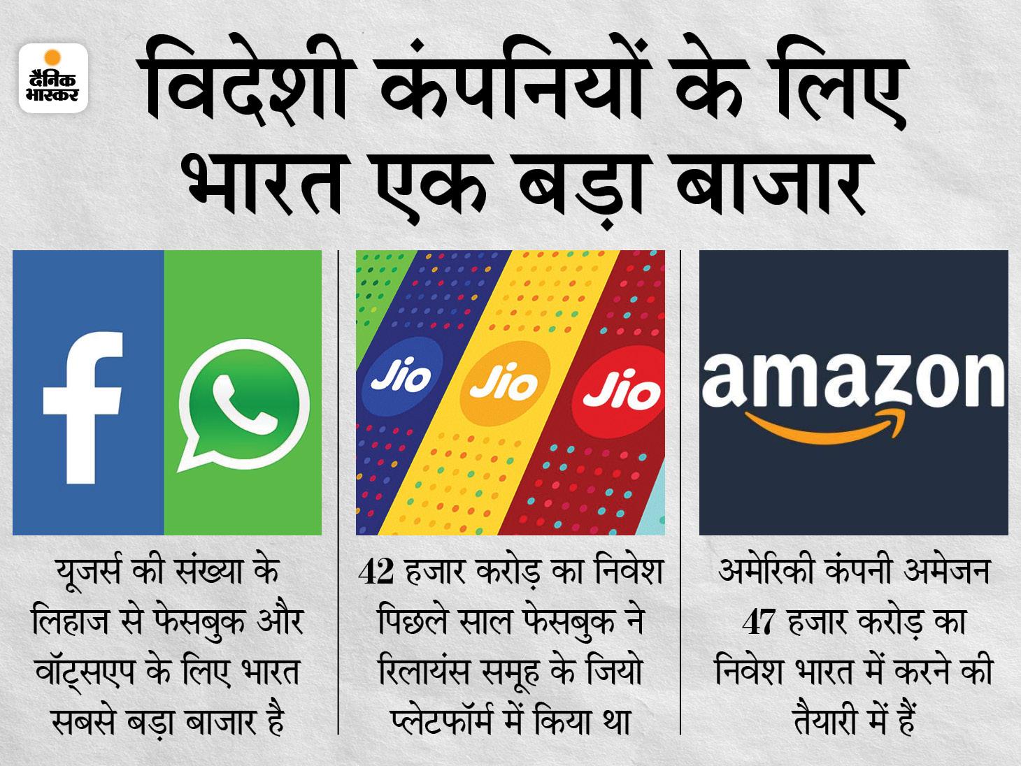 विदेशी कंपनियां आईटी व प्रतिस्पर्धा के कानूनों में सरकारी सख्ती को गिना रही हैं। - Dainik Bhaskar