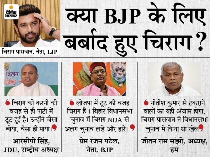 LJP से बेदखल चिराग को BJP का जवाब- टूट के लिए आप हैं जिम्मेवार, हम और JDU ने भी तरेरी आंखें बिहार,Bihar - Dainik Bhaskar