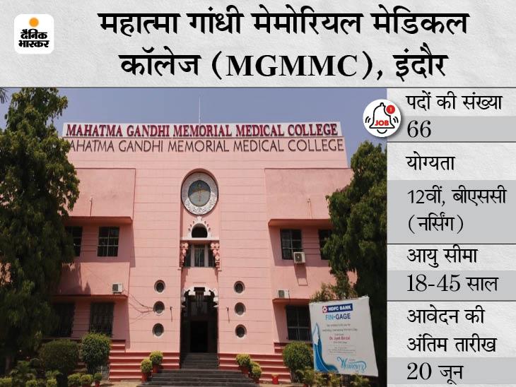 महात्मा गांधी मेमोरियल मेडिकल कॉलेज, इंदौर ने स्टाफ नर्स के पदों पर निकाली भर्ती, 20 जून आवेदन की आखिरी तारीख|करिअर,Career - Dainik Bhaskar