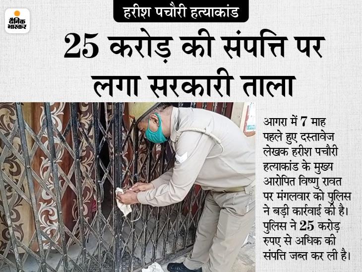आगरा पुलिस ने डुगडुगी पिटवाकर मुख्य आरोपित की 25 करोड़ संपत्ति को कुर्क किया; 7 माह पहले बीच सड़क कराई थी हत्या|आगरा,Agra - Dainik Bhaskar