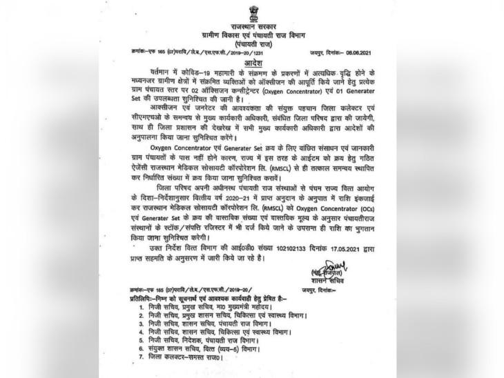 ग्रामीण विकास और पंचायतीराज विभाग की सचिव ने जारी किए आदेश।