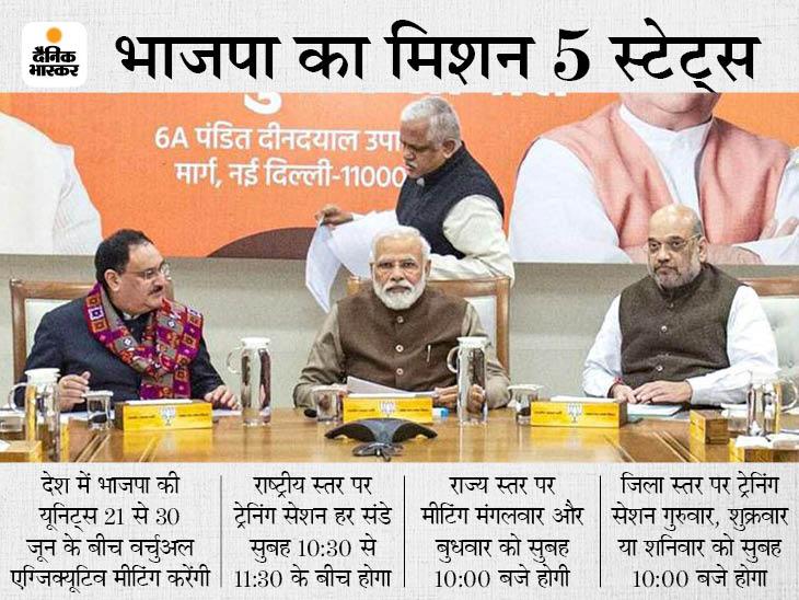 भाजपा खास रणनीति बनाने में जुटी, 7 पॉइंट्स पर काम पूरा करने के लिए 25 दिसंबर की डेडलाइन तय|देश,National - Dainik Bhaskar