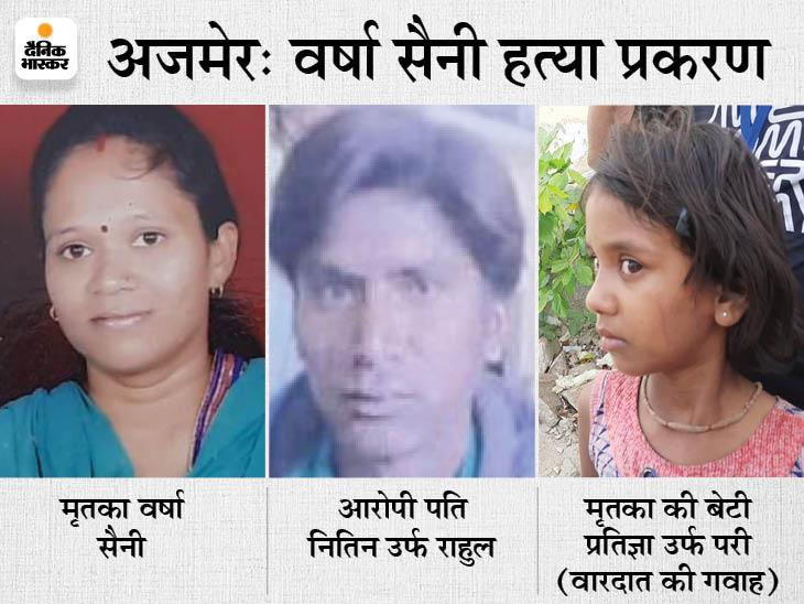 अस्पताल में छोड़कर हो गया था फरार, तीन दिन बाद पति फिर घर लौटा तो पुलिस ने पकड़ा; बेटी बनी गवाह|अजमेर,Ajmer - Dainik Bhaskar