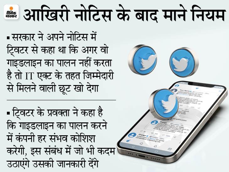 सोशल मीडिया साइट ने अंतरिम मुख्य शिकायत अधिकारी अपॉइंट किया, डिटेल्स जल्द ही केंद्र से शेयर करेंगे देश,National - Dainik Bhaskar