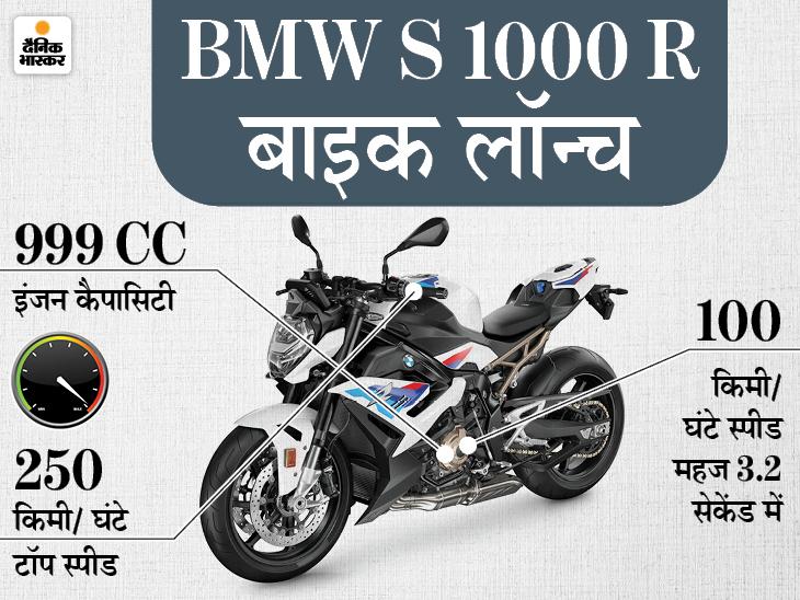 आज से मार्केट में उतरी , कंपनी का दावा- यह सिर्फ 3 सेकंड में 100 की स्पीड पकड़ लेती है; टॉप स्पीड 250 किमी/ घंटे|टेक & ऑटो,Tech & Auto - Dainik Bhaskar