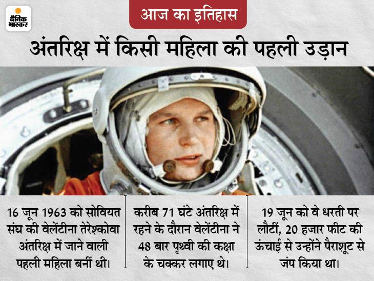 सोवियत संघ की वेलेंटीना तेरेश्कोवा ने भरी थी अंतरिक्ष की उड़ान, अंतरिक्ष में जाने वाली वे पहली महिला|देश,National - Dainik Bhaskar