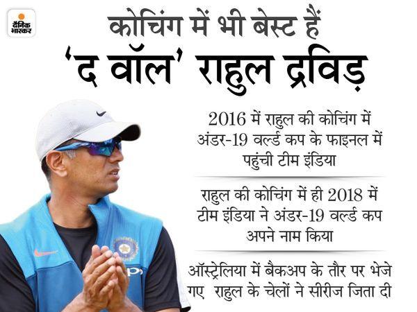 राहुल द्रविड़ ही धवन की कप्तानी वाली भारतीय टीम के कोच होंगे; 13 जुलाई से वनडे और टी-20 सीरीज होनी है|स्पोर्ट्स,Sports - Dainik Bhaskar