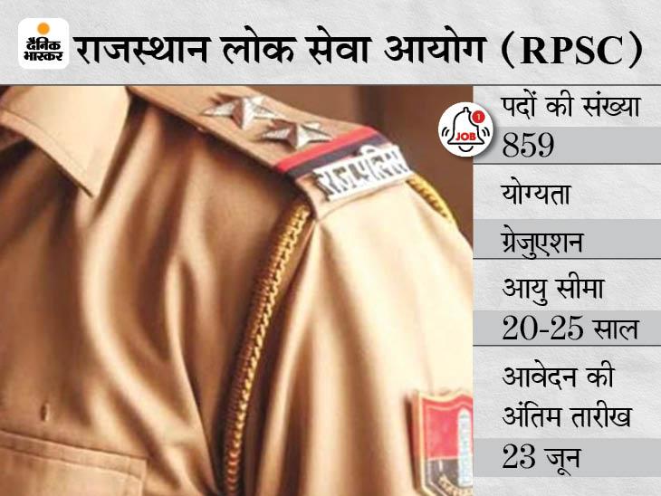 राजस्थान पुलिस में सब-इंस्पेक्टर समेत 859 पदों के लिए फिर शुरू हुई आवेदन प्रक्रिया, 23 जून तक अप्लाई कर सकेंगे ग्रेजुएट्स कैंडिडेट्स|करिअर,Career - Dainik Bhaskar