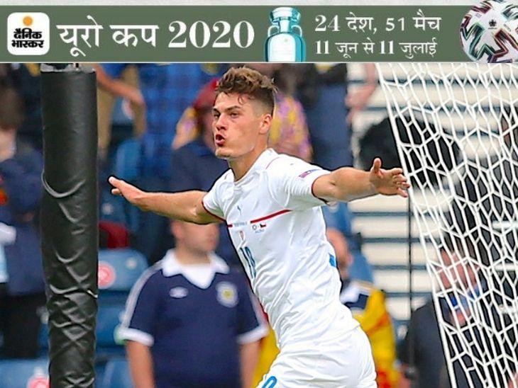 चेक रिपब्लिक के पैट्रिक ने किया एक चमत्कृत करने वाला गोल, लेकिन इसके हर बार होने की उम्मीद ना करें स्पोर्ट्स,Sports - Dainik Bhaskar