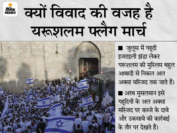 यहूदियों के फ्लैग मार्च के चलते तनाव, हमास की चेतावनी- मार्च निकला तो अल-अक्सा मस्जिद की हिफाजत के लिए रॉकेट हमला करेंगे|DB ओरिजिनल,DB Original - Dainik Bhaskar