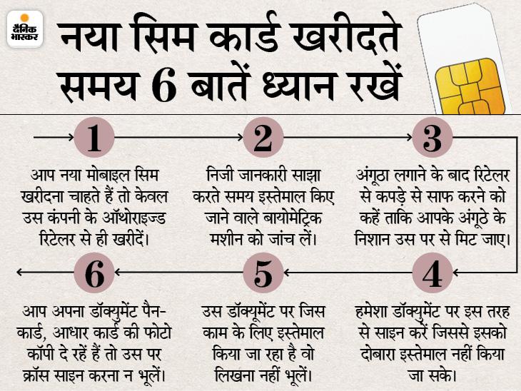 UP के कई जिलों में ग्राहकों की ID पर फर्जी सिम बेचने वाला गिरोह सक्रिय; लखनऊ से दो पकड़े गए, हजारों सिम कार्ड बेच चुके हैं|कानपुर,Kanpur - Dainik Bhaskar