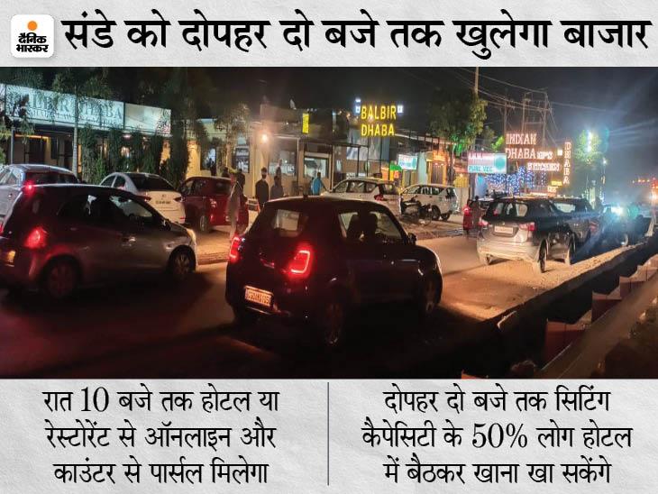 रविवार को दोपहर तक सब मिलेगा, उसके बाद बंद होंगी दुकानें, सिर्फ ब्यूटी पार्लर और सैलून को शाम 7 बजे तक की छूट रायपुर,Raipur - Dainik Bhaskar
