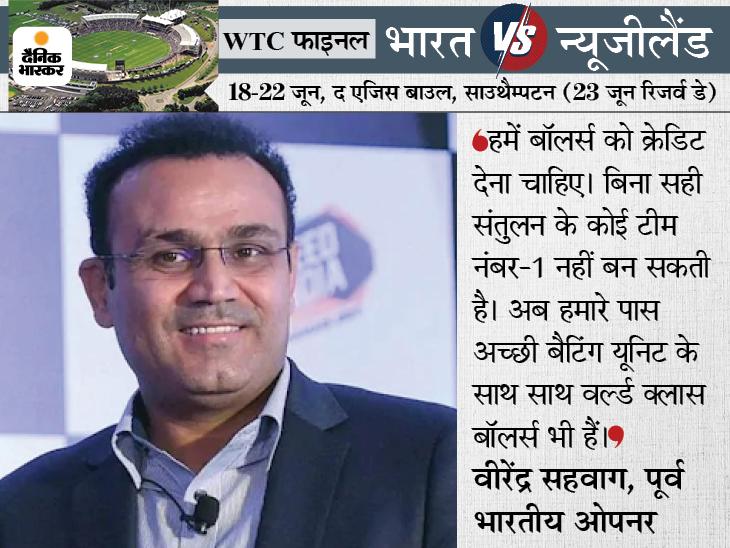 टीम इंडिया के पूर्व ओपनर बोले-सीम, स्विंग या स्पिन भारत के पास हर कंडीशन का फायदा उठाने लायक गेंदबाज मौजूद क्रिकेट,Cricket - Dainik Bhaskar