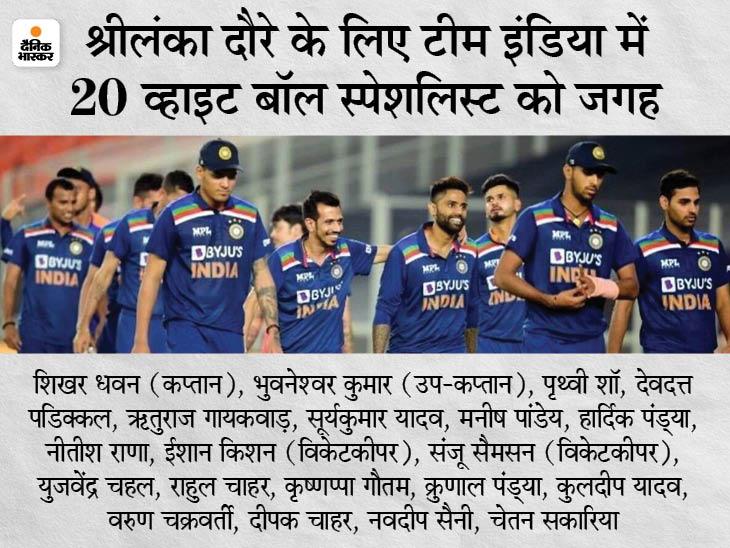 BCCI कोषाध्यक्ष ने कहा- हमारी बेंच स्ट्रेंथ काफी मजबूत, कोरोना के कारण भारत की दो अलग-अलग टीमें बनाना जारी रख सकता है बोर्ड|क्रिकेट,Cricket - Dainik Bhaskar