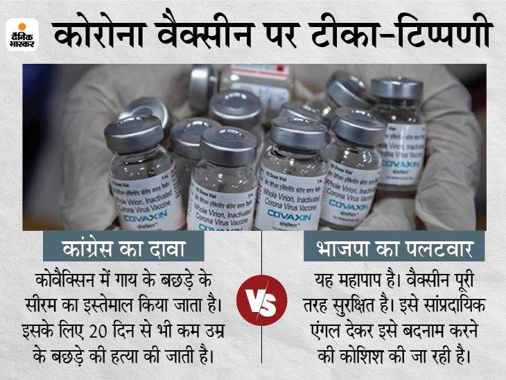 भाजपा ने कहा- कांग्रेस कोवैक्सिन पर भ्रम फैला रही, क्या गांधी परिवार ने टीका लगवाया, उन्हें इस पर भरोसा है? देश,National - Dainik Bhaskar