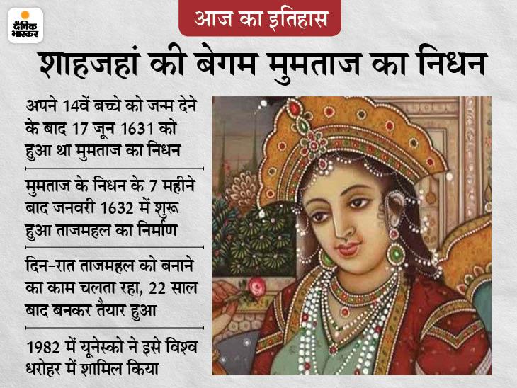 मुमताज के निधन के 7 महीने बाद शुरू हुआ था ताजमहल का निर्माण, वादा पूरा करने में शाहजहां को लग गए थे 22 साल|देश,National - Dainik Bhaskar