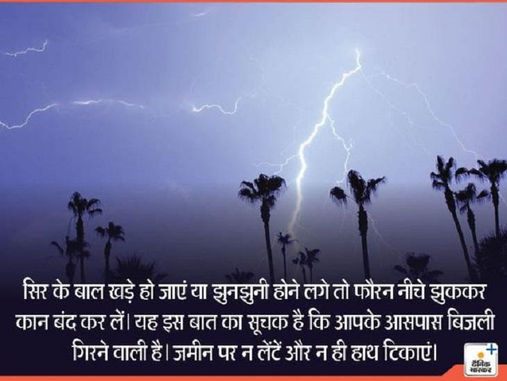 छत्तीसगढ़ में रायपुर, बिलासपुर, दुर्ग सहित 20 जिलों में आंधी-बारिश की संभावना, बिजली गिरने की भी चेतावनी|रायपुर,Raipur - Dainik Bhaskar