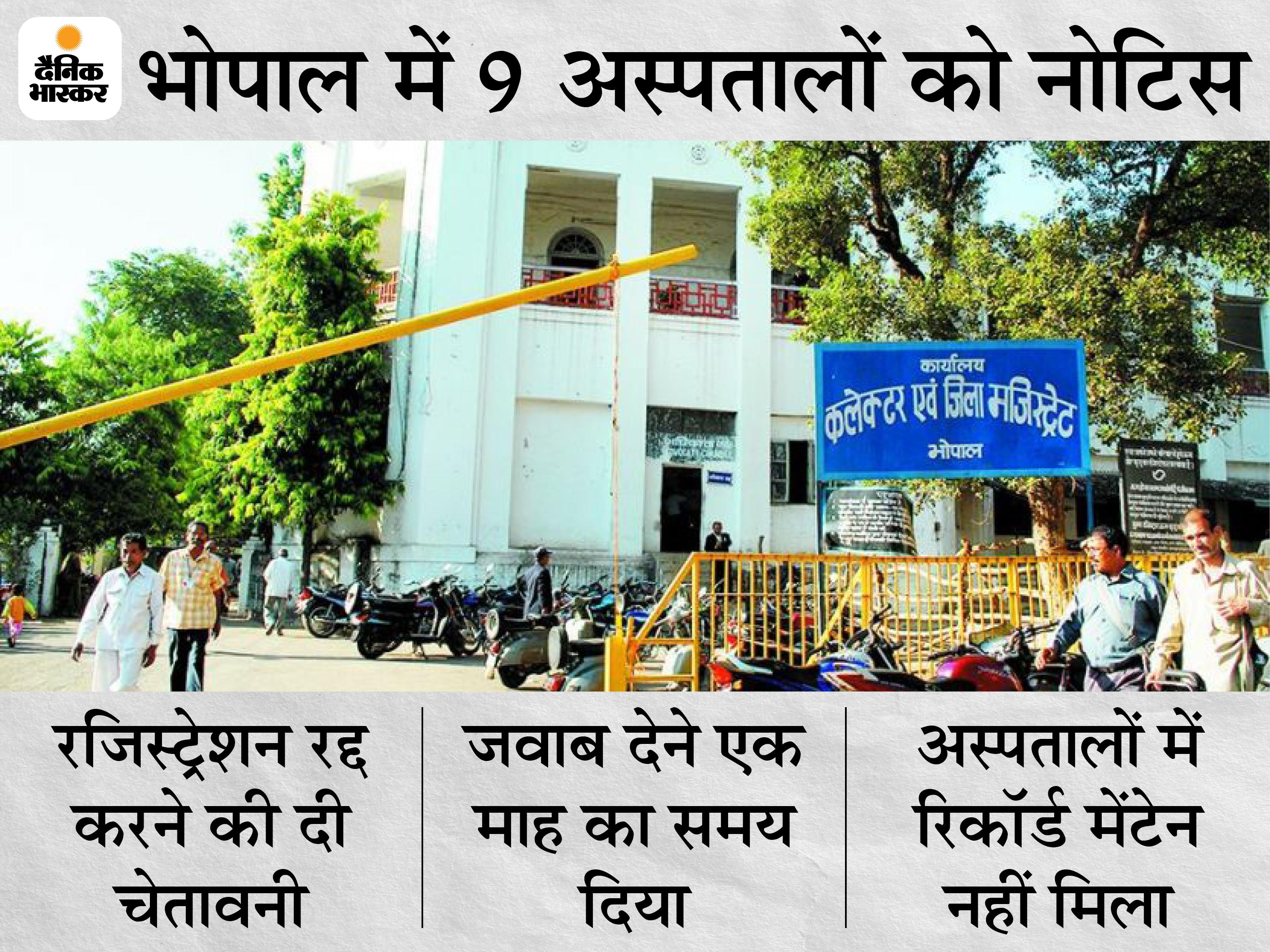 सीएमएचओ को व्यवस्थाओं में मिलीं कई कमियां, 9 अस्पतालों का रजिस्ट्रेशन निरस्त करने का नोटिस दिया|भोपाल,Bhopal - Dainik Bhaskar