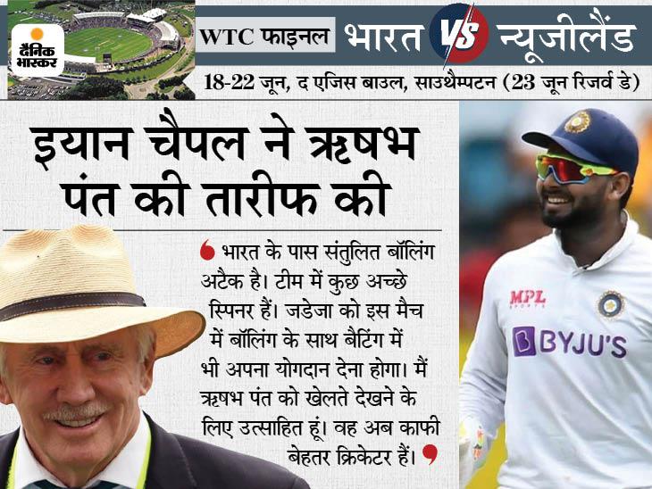 2 हिस्सों में बंटी लीजेंड्स की राय; चैपल बोले- पंत को खेलते देखना मजेदार होगा, लॉयड ने न्यूजीलैंड को बताया बेहतर|क्रिकेट,Cricket - Dainik Bhaskar