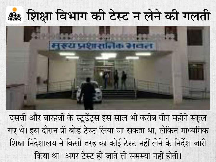 3 महीने खुले थे स्कूल, लेकिन राजस्थान बोर्ड ने टेस्ट न लेने का आदेश दिया था; अब मार्किंग की नई व्यवस्था बनानी होगी|बीकानेर,Bikaner - Dainik Bhaskar