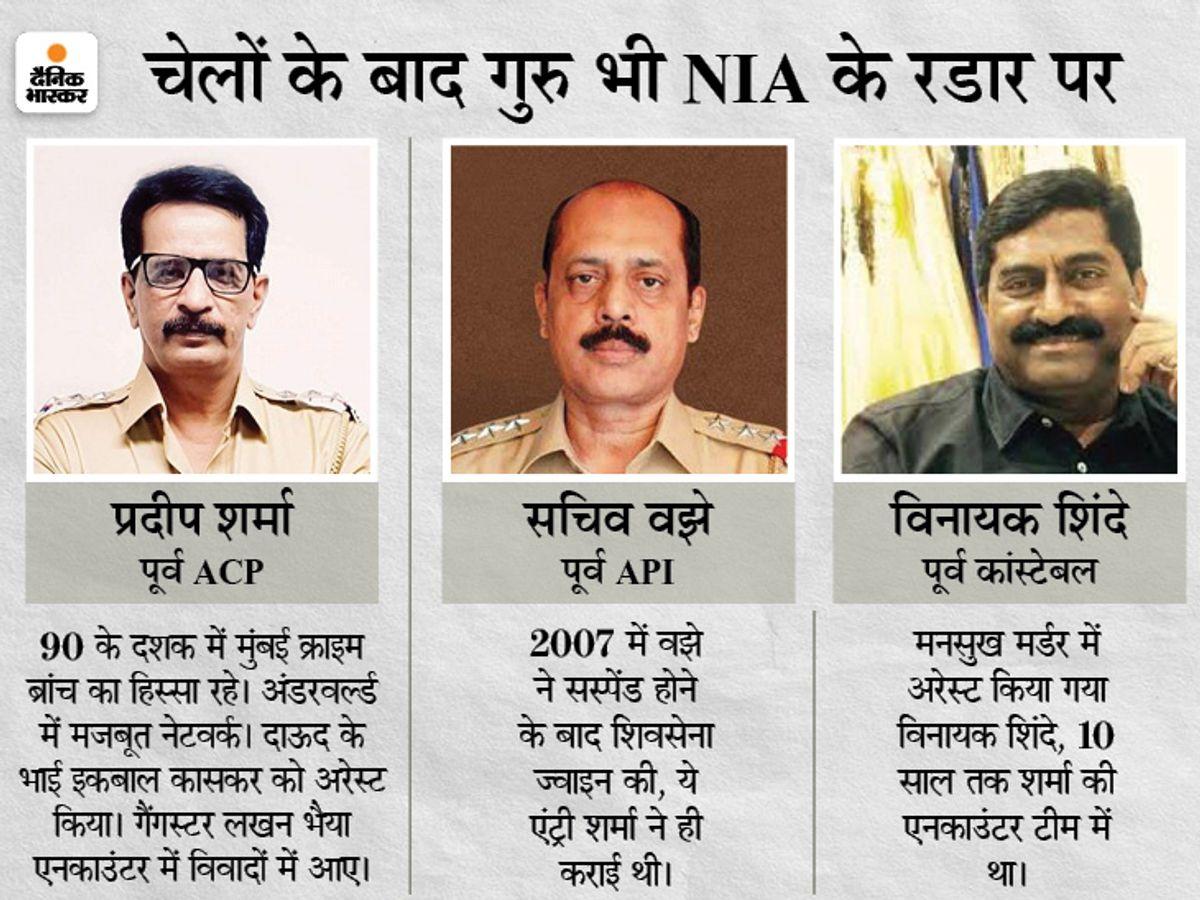गिरफ्तार पूर्व एनकाउंटर स्पेशलिस्ट प्रदीप शर्मा को 28 जून तक NIA कस्टडी में भेजा गया, घर से बरामद हुए विस्फोटक कांड से जुड़े कई सबूत|महाराष्ट्र,Maharashtra - Dainik Bhaskar
