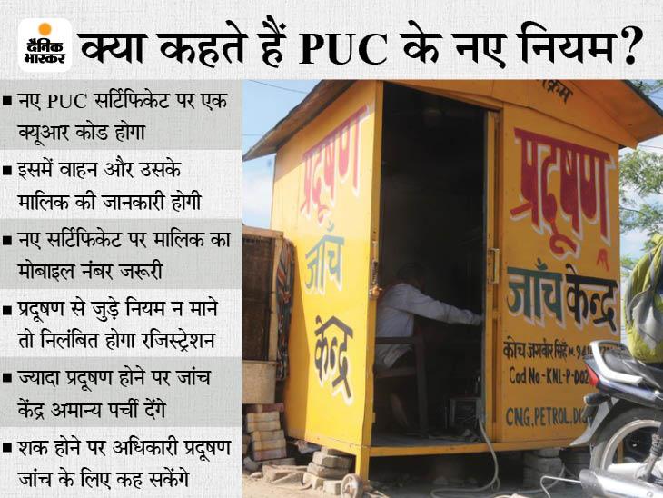 सभी वाहनों के लिए लागू होगा नया फॉर्मेट, ज्यादा प्रदूषण पर अमान्य पर्ची दी जाएगी|बिजनेस,Business - Dainik Bhaskar