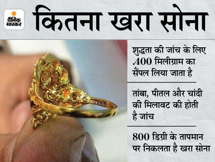 जयपुर में 4 घंटे की प्रोसेस के बाद 6 चरणों में होती है 22 कैरेट गोल्ड की शुद्धता की परख, असली सोने पर लगाए जाते हैं ये 5 मार्क|जयपुर,Jaipur - Dainik Bhaskar