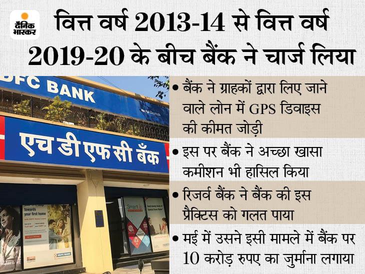 HDFC बैंक ग्राहकों को कमीशन लौटाएगा, वाहनों में GPS डिवाइस का है मामला बिजनेस,Business - Dainik Bhaskar