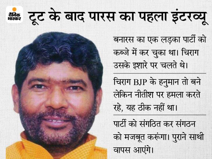 बोले- दुखी मन से लिया अलग होने का फैसला, चिराग को लेकर मन में कोई मैल नहीं; चाहें तो पार्टी में आ सकते हैं|बिहार,Bihar - Dainik Bhaskar