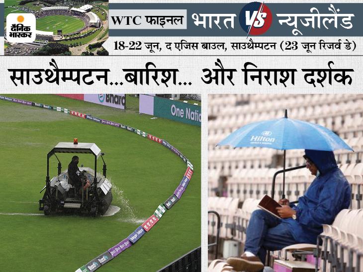बारिश से धुला पहला दिन; छाता लगाकर किताब पढ़ते दिखे दर्शक, जडेजा ने कॉफी का लुत्फ उठाया, देखें PHOTOS क्रिकेट,Cricket - Dainik Bhaskar