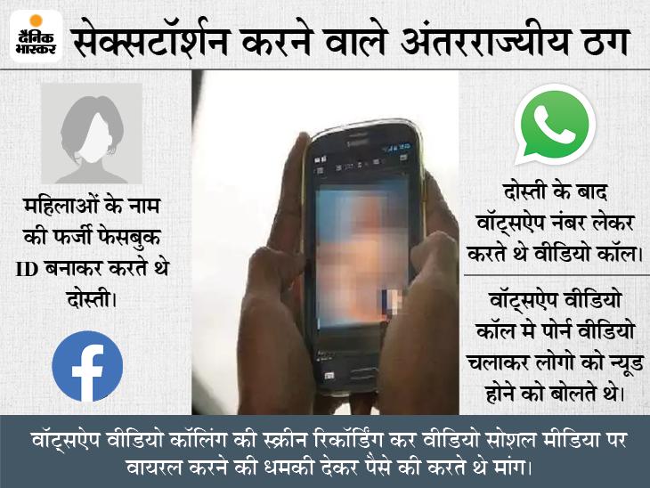 महिलाओं के नाम से बनाते थे फर्जी ID, न्यूड वीडियो कॉल रिकॉर्ड कर एक साल में MP में 60 लोग फंसाए; गुजरात, महाराष्ट्र, छतीसगढ़, दिल्ली में भी बनाए शिकार|मध्य प्रदेश,Madhya Pradesh - Dainik Bhaskar