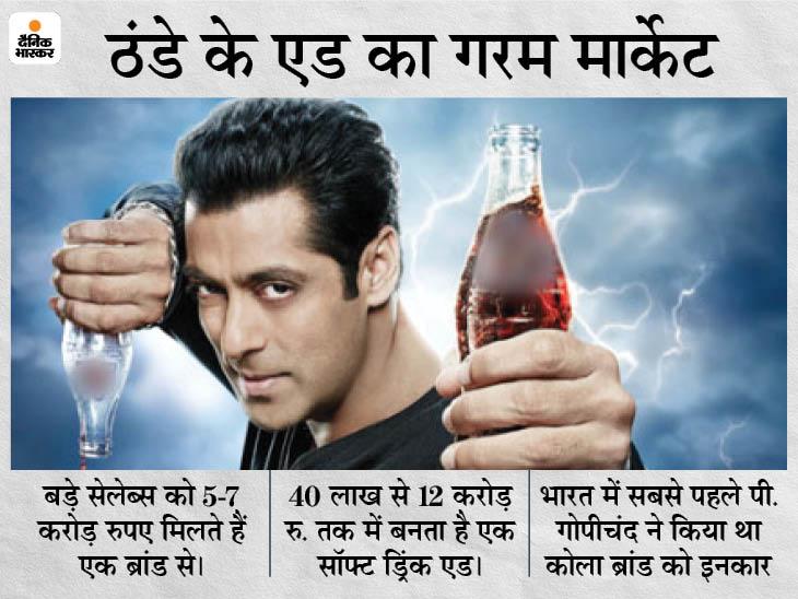 रोनाल्डो ने कोक की बोतलें हटाकर बड़ा मैसेज दिया, लेकिन इंडियन स्टार्स कोला ही नहीं, गुटखा ब्रांड्स से भी बड़ी रकम कमाते हैं|बॉलीवुड,Bollywood - Dainik Bhaskar