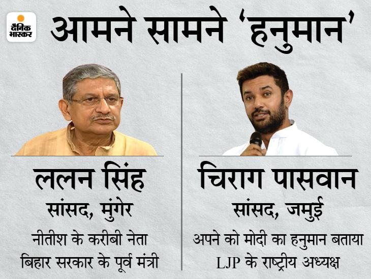 ललन को फायदा मिला तो दुश्मन को भरपूर नुकसान पहुंचाया, चिराग नुकसान पहुंचाकर भी फायदे के इंतजार में|बिहार,Bihar - Dainik Bhaskar