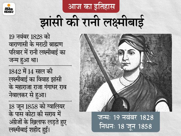झांसी के लिए आखिरी सांस तक लड़ी थीं रानी लक्ष्मीबाई, अंग्रेजों के हाथ उनका पार्थिव शरीर तक नहीं लगा|देश,National - Dainik Bhaskar