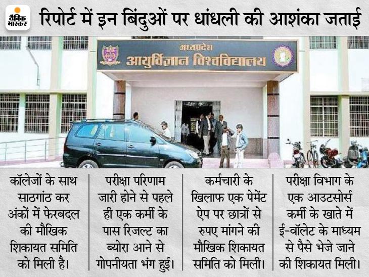 परीक्षा में नहीं बैठने वाले भी हो गए पास; छुट्टी पर होते हुए भी एग्जाम कंट्रोलर ने नंबर बदलवाए|जबलपुर,Jabalpur - Dainik Bhaskar