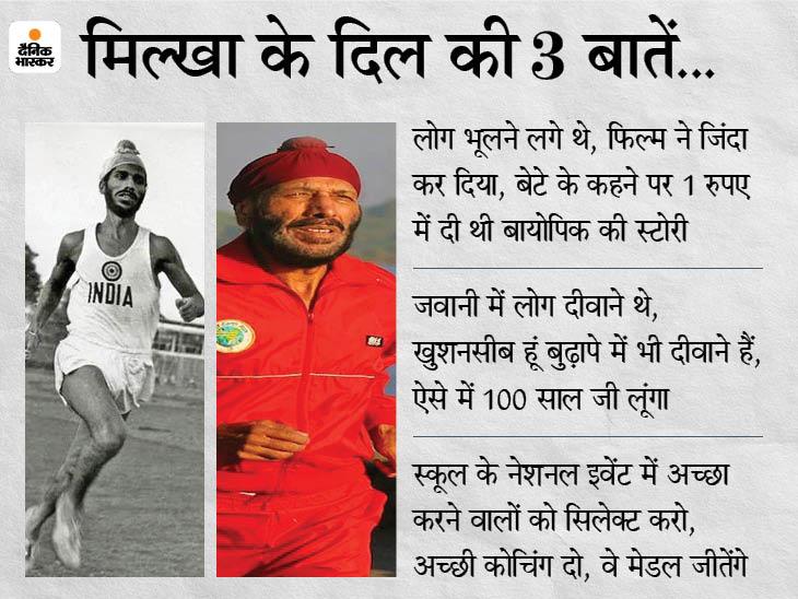 125 करोड़ की आबादी में दूसरा फ्लाइंग सिख पैदा नहीं हुआ; नहीं चाहते थे कि बेटा स्पोर्ट्स पर्सन बने|स्पोर्ट्स,Sports - Dainik Bhaskar