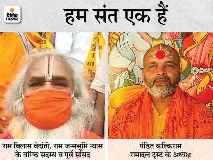 रामादल 24 जून को अयोध्या के श्मशान घाट पर कुत्तों को भोजन और विरोधियों को मृत्युभोज देगा; वेदांती बोले- चंपत राय साधु, उन पर लगे आरोप गलत|अयोध्या (फैजाबाद),Ayodhya (Faizabad) - Dainik Bhaskar