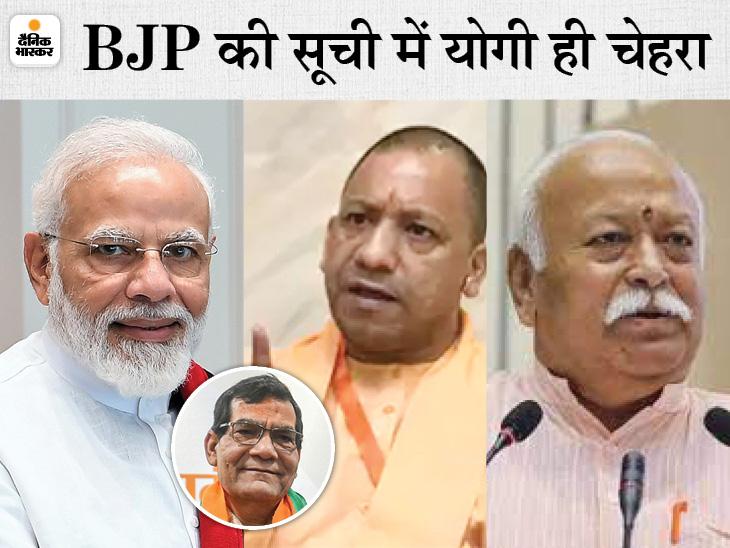 UP की सियासत में फिर योगी भारी पड़े; संघ के सामने दूसरी बार झुके PM मोदी, इसीलिए एके शर्मा संगठन में आए|लखनऊ,Lucknow - Dainik Bhaskar