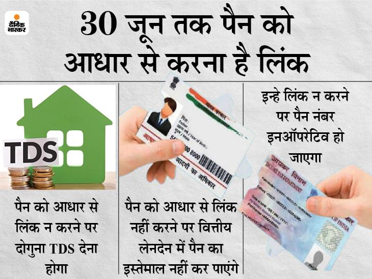 पैन को आधार से लिंक नहीं करने पर FD और RD से मिलने वाले रिटर्न पर देना होगा दोगुना टैक्स, यहां जानें इसको लेकर क्या है नियम|बिजनेस,Business - Dainik Bhaskar