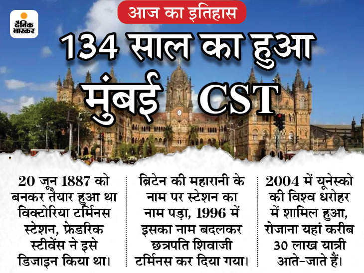 आज ही शुरू हुआ था मुंबई का छत्रपति शिवाजी टर्मिनस रेलवे स्टेशन, 25 साल पहले तक इंग्लैंड की पूर्व महारानी के नाम से जाना जाता था देश,National - Dainik Bhaskar
